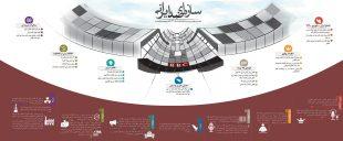 اینفوگرافیک شبکه ی BBC؛ سازهای ضد ایرانی